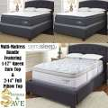 Multi-Mattress Bundles Buy Now Pay Later Mattress Financing